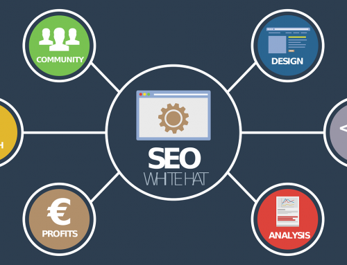 The Six Benefits SEO Will Have On Your Business